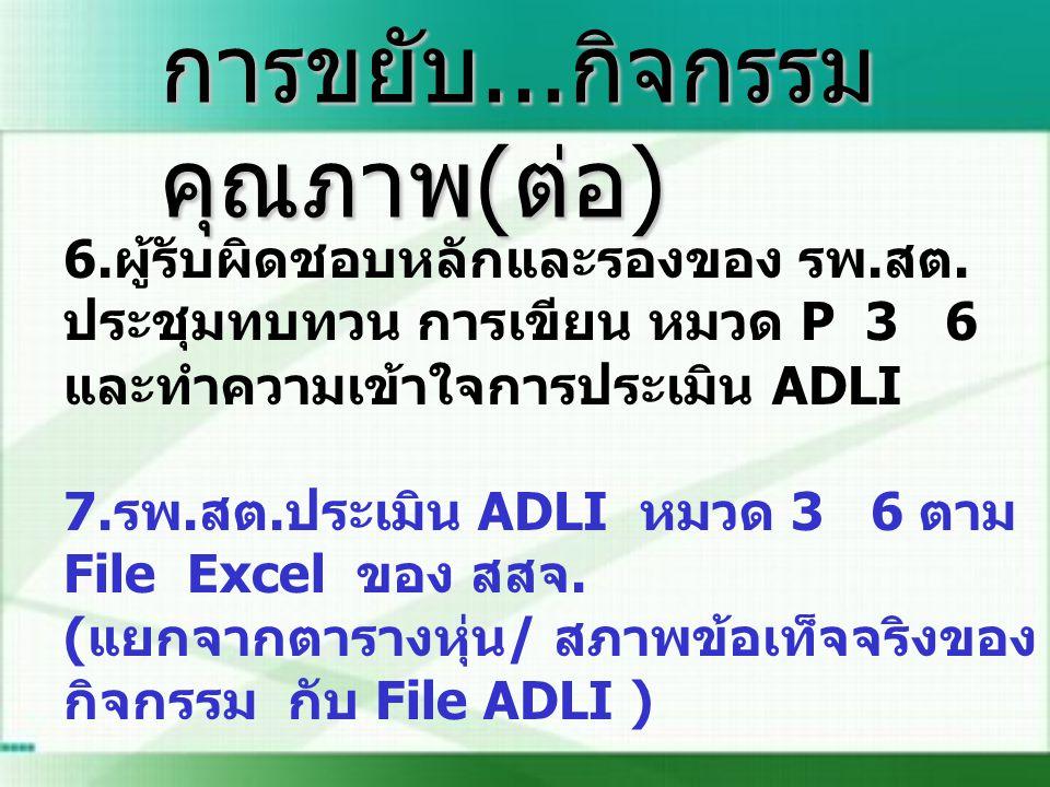 6. ผู้รับผิดชอบหลักและรองของ รพ. สต. ประชุมทบทวน การเขียน หมวด P 3 6 และทำความเข้าใจการประเมิน ADLI 7. รพ. สต. ประเมิน ADLI หมวด 3 6 ตาม File Excel ขอ