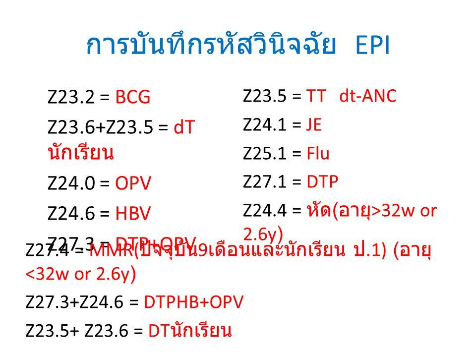 การบันทึกรหัสวินิจฉัย EPI Z23.2 = BCG Z23.6+Z23.5 = dT นักเรียน Z24.0 = OPV Z24.6 = HBV Z27.3 = DTP+OPV Z23.5 = TT dt-ANC Z24.1 = JE Z25.1 = Flu Z27.1
