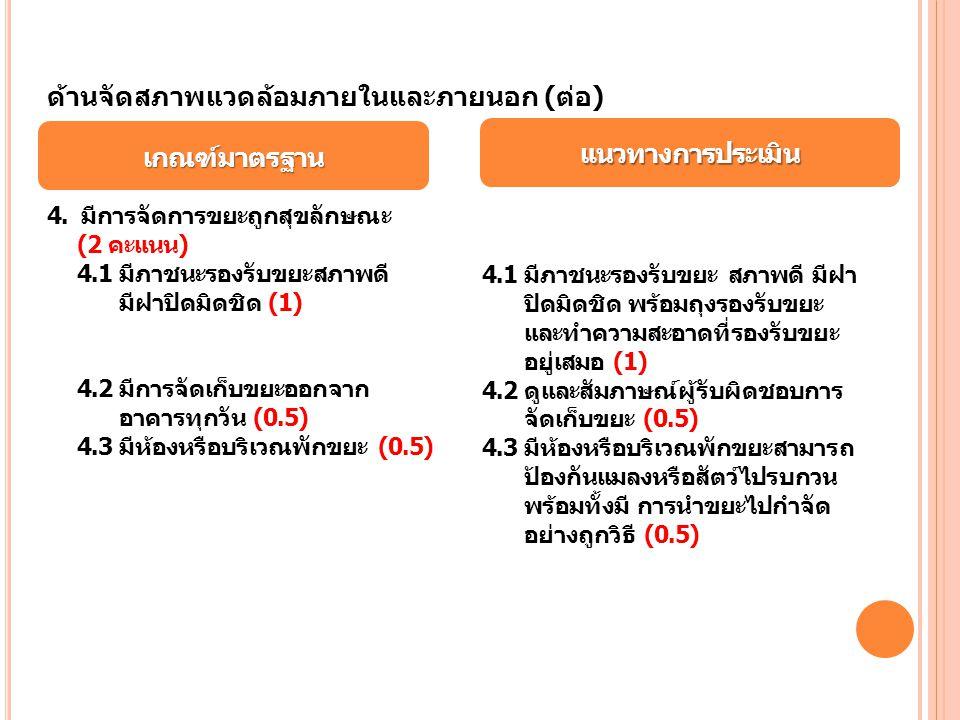 แนวทางการประเมิน เกณฑ์มาตรฐาน ด้านจัดสภาพแวดล้อมภายในและภายนอก (ต่อ) 4. มีการจัดการขยะถูกสุขลักษณะ (2 คะแนน) 4.1 มีภาชนะรองรับขยะสภาพดี มีฝาปิดมิดชิด