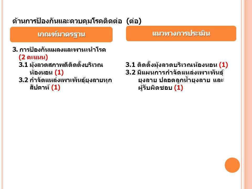 แนวทางการประเมิน เกณฑ์มาตรฐาน ด้านการป้องกันและควบคุมโรคติดต่อ (ต่อ) 3. การป้องกันแมลงและพาหะนำโรค (2 คะแนน) 3.1 มุ้งลวดสภาพดีติดตั้งบริเวณ ห้องนอน (1