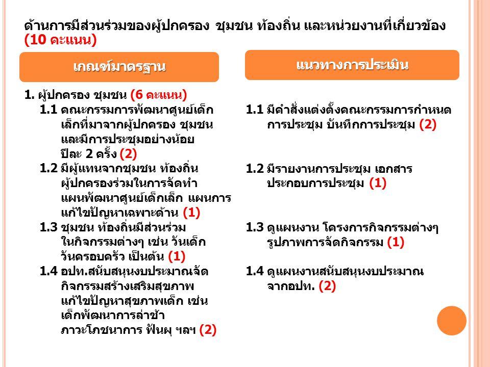 แนวทางการประเมิน เกณฑ์มาตรฐาน ด้านการมีส่วนร่วมของผู้ปกครอง ชุมชน ท้องถิ่น และหน่วยงานที่เกี่ยวข้อง (10 คะแนน) 1. ผู้ปกครอง ชุมชน (6 คะแนน) 1.1 คณะกรร
