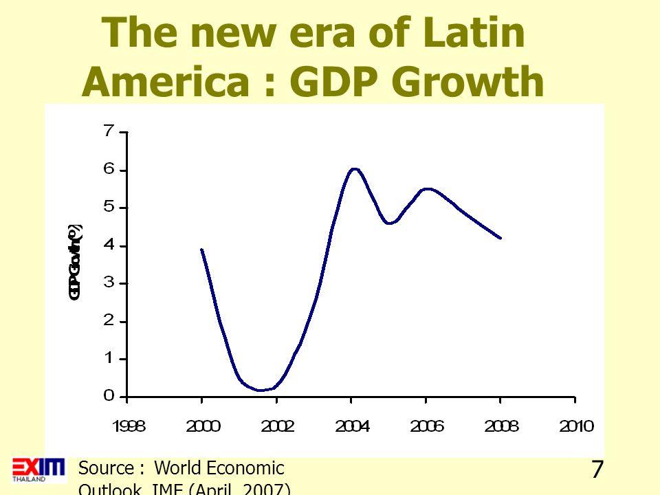 8 GDP Growth : 4 LA countries Argenti na Pe ru Chil e Bra zil Source : EIU