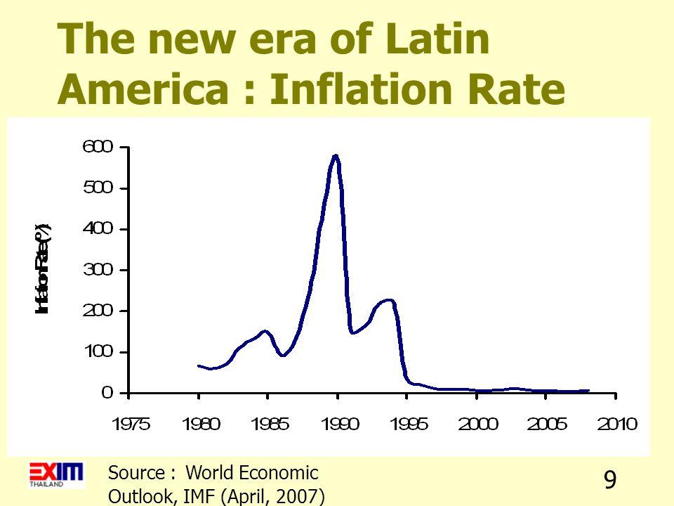 30 ระบบการเงินและการธนาคาร : ความเสี่ยงทางการชำระเงิน อัตราดอกเบี้ยเงินกู้และค่าธรรมเนียม อยู่ในระดับสูง ความไม่แน่นอนในการดำเนินนโยบาย ของรัฐบาล ความเสี่ยงด้านอื่น ๆ อาทิ การเมืองและ จลาจล ฯลฯ
