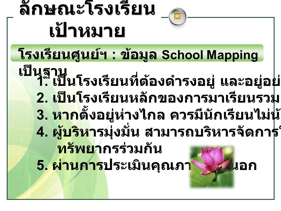 www.themegallery.com LOGO ลักษณะโรงเรียน เป้าหมาย โรงเรียนศูนย์ฯ : ข้อมูล School Mapping เป็นฐาน 1. เป็นโรงเรียนที่ต้องดำรงอยู่ และอยู่อย่างมีคุณภาพ 2