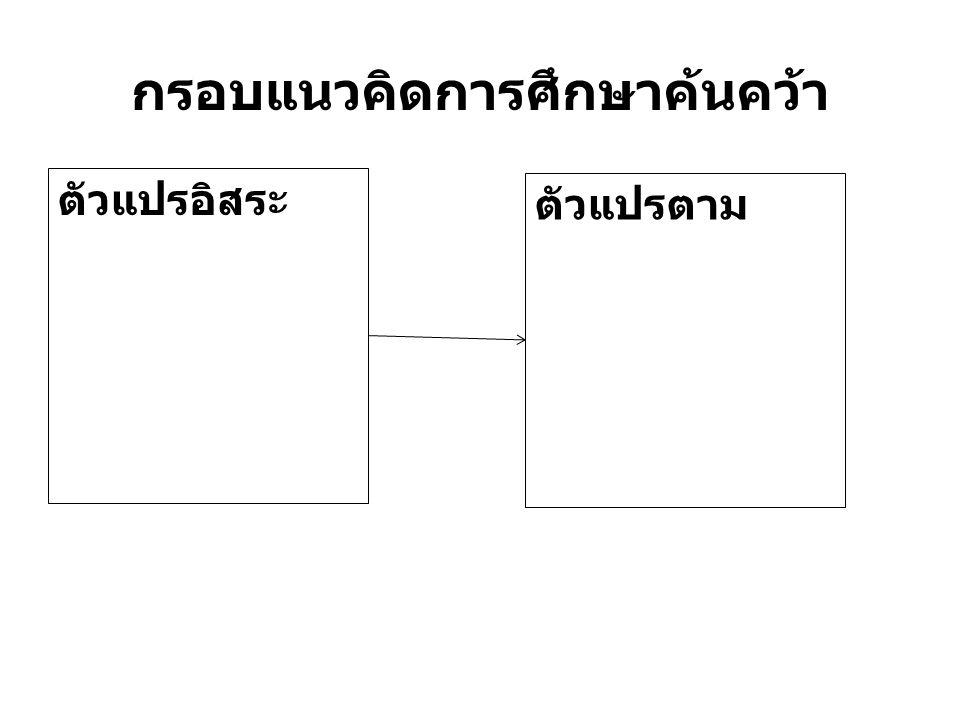 วิธีดำเนินการศึกษาค้นคว้า ประชากรและกลุ่มตัวอย่าง 1) ประชากร ได้แก่ 2) กลุ่มตัวอย่าง ได้แก่
