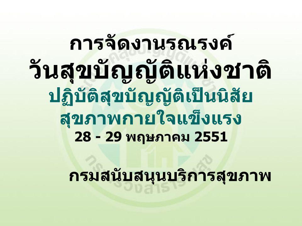 หลักการและเหตุผล เนื่องในวันที่ 28 พฤษภาคม เป็นวันสุข บัญญัติแห่งชาติ จึงจัดการรณรงค์ โดย เริ่มต้นในการเริ่มปลูกฝังพฤติกรรมที่ พึงประสงค์ตามสุขบัญญัติแห่งชาติ 10 ประการในกลุ่มเด็กและเยาวชนเป็น กลุ่มเป้าหมายหลัก เพื่อช่วยให้เกิดความรู้ ความเข้าใจ และตระหนักถึงความจำเป็น ในการปฏิบัติตามสุขบัญญัติ อันจะเป็นผล ต่อสุขภาวะของเยาวชนในอนาคต ตลอดจนเป็นการ ลดพฤติกรรมและ ปัจจัยเสี่ยงที่อาจจะทำให้เกิดโรคอันเป็น ปัญหาสาธารณสุขของประเทศ อันเป็นการ เตรียมการสำหรับอนาคตของประเทศ