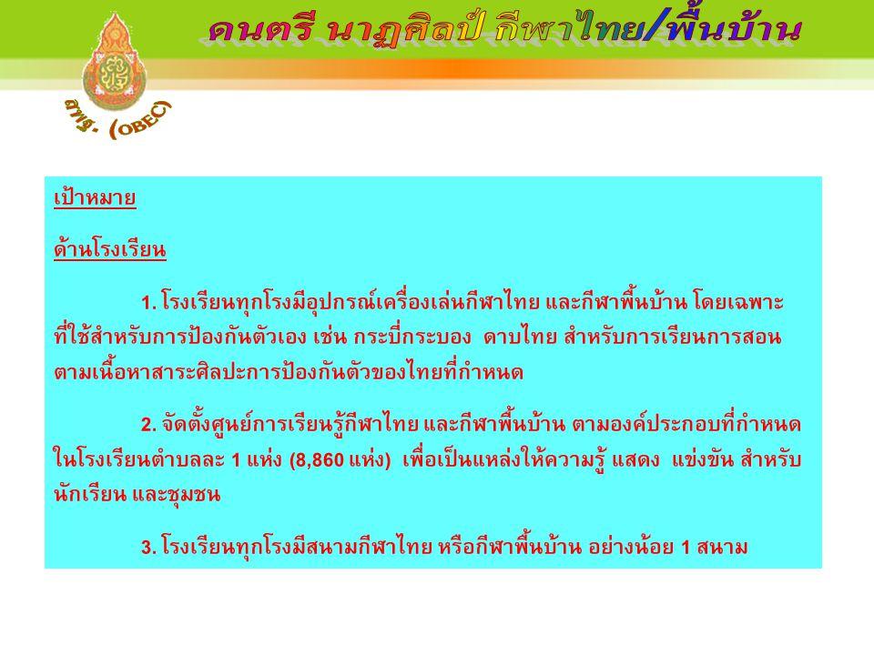 เป้าหมาย ด้านโรงเรียน 1. โรงเรียนทุกโรงมีอุปกรณ์เครื่องเล่นกีฬาไทย และกีฬาพื้นบ้าน โดยเฉพาะ ที่ใช้สำหรับการป้องกันตัวเอง เช่น กระบี่กระบอง ดาบไทย สำหร