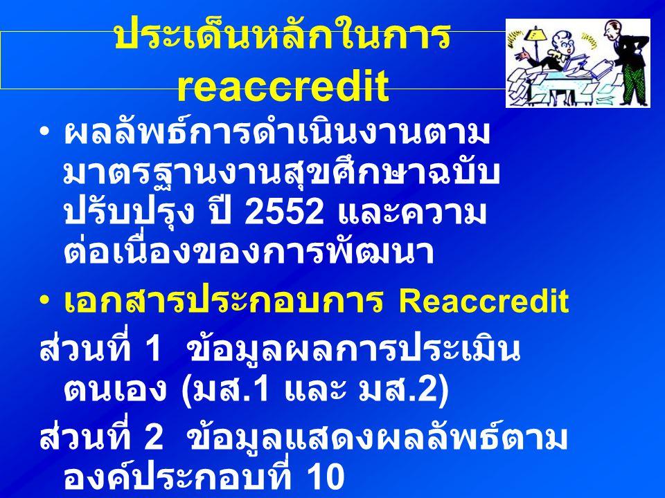 ประเด็นหลักในการ reaccredit ผลลัพธ์การดำเนินงานตาม มาตรฐานงานสุขศึกษาฉบับ ปรับปรุง ปี 2552 และความ ต่อเนื่องของการพัฒนา เอกสารประกอบการ Reaccredit ส่วนที่ 1 ข้อมูลผลการประเมิน ตนเอง ( มส.1 และ มส.2) ส่วนที่ 2 ข้อมูลแสดงผลลัพธ์ตาม องค์ประกอบที่ 10 ส่วนที่ 3 ข้อมูลที่แสดงผลการ พัฒนาอย่างต่อเนื่องและมีการ เปลี่ยนแปลงในสิ่งที่ต้องพัฒนา หรือสิ่งที่พบว่าเป็นจุดอ่อน