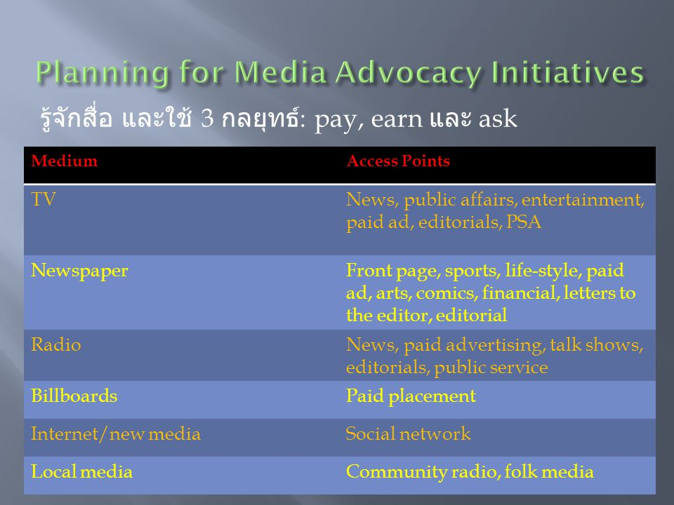 รู้จักสื่อ และใช้ 3 กลยุทธ์ : pay, earn และ ask MediumAccess Points TVNews, public affairs, entertainment, paid ad, editorials, PSA NewspaperFront pag