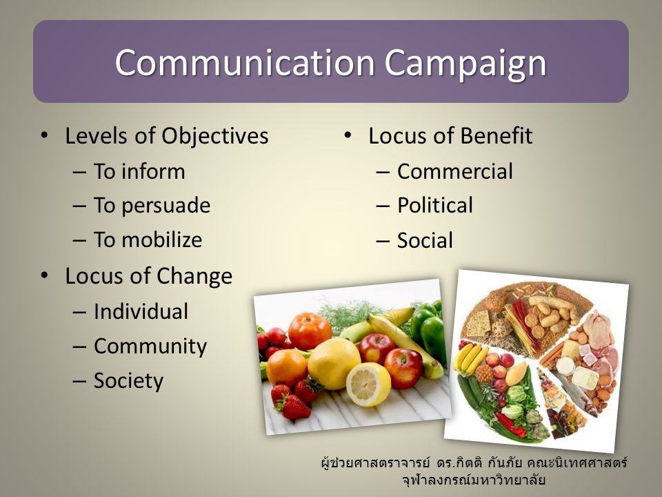 Communication Campaign Levels of Objectives – To inform – To persuade – To mobilize Locus of Change – Individual – Community – Society Locus of Benefi