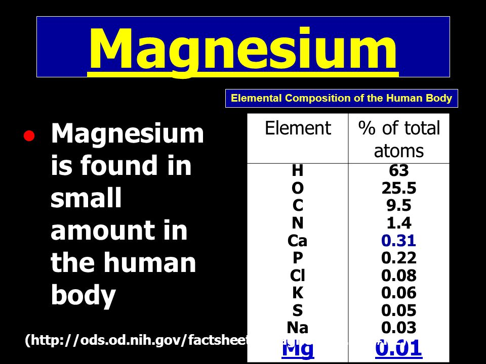 Causes of Magnesium Deficiency Magnesium is absorbed in the intestines and then transported through the blood to cells and tissues.