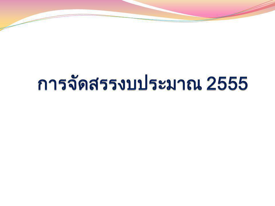 กรอบการจัดสรรงบประมาณ ประจำปี 2555 1.จัดครุภัณฑ์การศึกษา 8 กลุ่ม สาระหลัก 2.