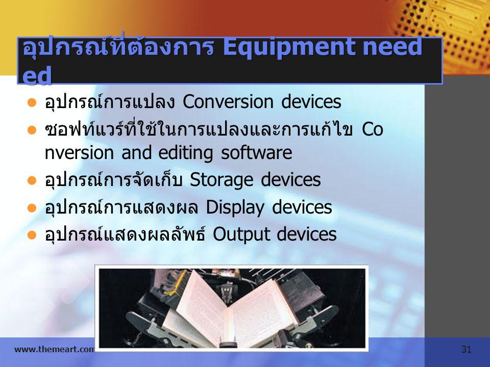 31 www.themeart.com อุปกรณ์ที่ต้องการ Equipment need ed อุปกรณ์การแปลง Conversion devices ซอฟท์แวร์ที่ใช้ในการแปลงและการแก้ไข Co nversion and editing