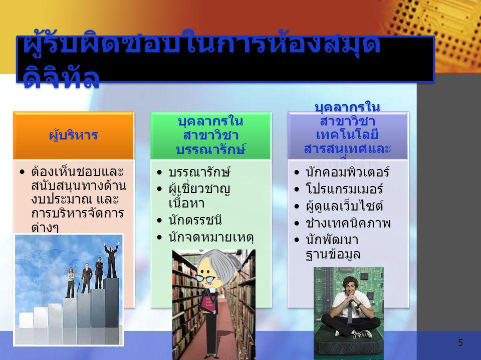 5 www.themeart.com ผู้รับผิดชอบในการห้องสมุด ดิจิทัล