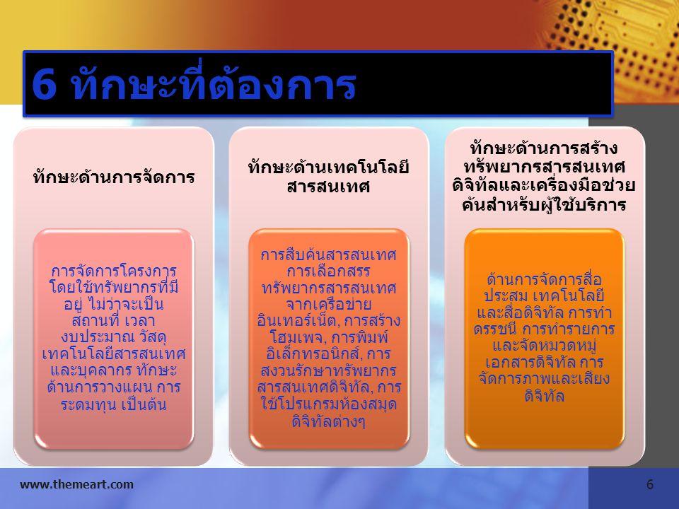 6 www.themeart.com 6 ทักษะที่ต้องการ