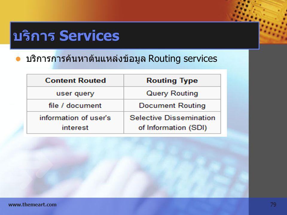 79 www.themeart.com บริการการค้นหาต้นแหล่งข้อมูล Routing services บริการ Services