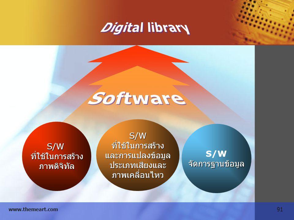 91 www.themeart.com S/Wที่ใช้ในการสร้างภาพดิจิทัล S/Wที่ใช้ในการสร้างและการแปลงข้อมูลประเภทเสียงและภาพเคลื่อนไหว S/Wจัดการฐานข้อมูล