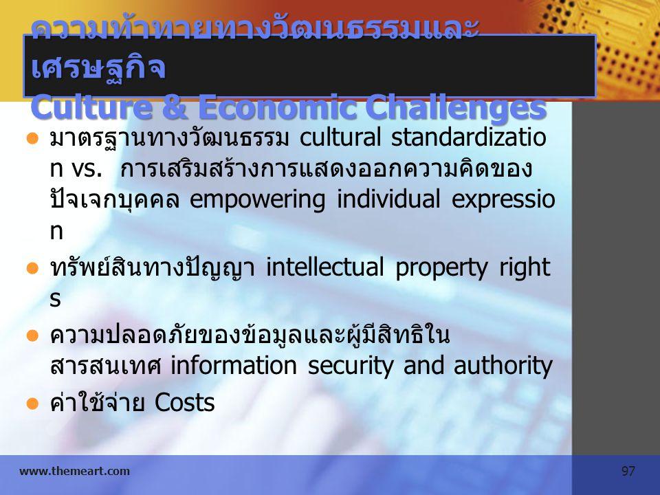 97 www.themeart.com ความท้าทายทางวัฒนธรรมและ เศรษฐกิจ Culture & Economic Challenges มาตรฐานทางวัฒนธรรม cultural standardizatio n vs. การเสริมสร้างการแ