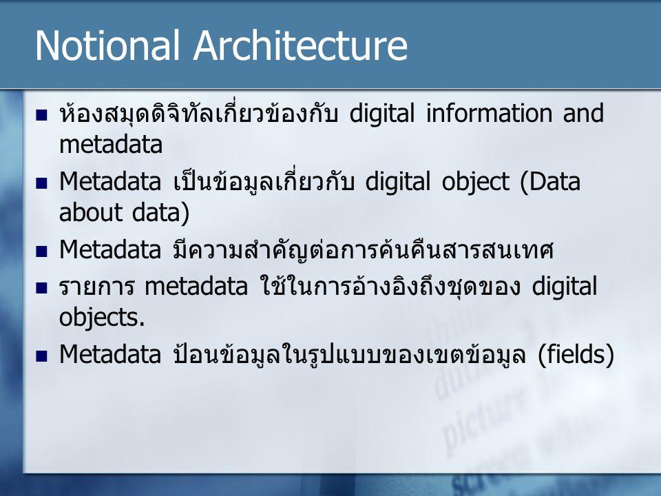 ห้องสมุดดิจิทัลเกี่ยวข้องกับ digital information and metadata Metadata เป็นข้อมูลเกี่ยวกับ digital object (Data about data) Metadata มีความสำคัญต่อการค้นคืนสารสนเทศ รายการ metadata ใช้ในการอ้างอิงถึงชุดของ digital objects.