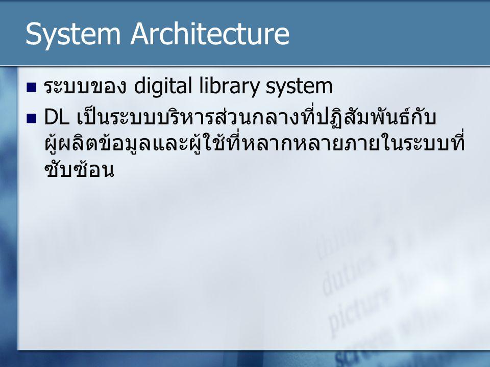 System Architecture ระบบของ digital library system DL เป็นระบบบริหารส่วนกลางที่ปฏิสัมพันธ์กับ ผู้ผลิตข้อมูลและผู้ใช้ที่หลากหลายภายในระบบที่ ซับซ้อน