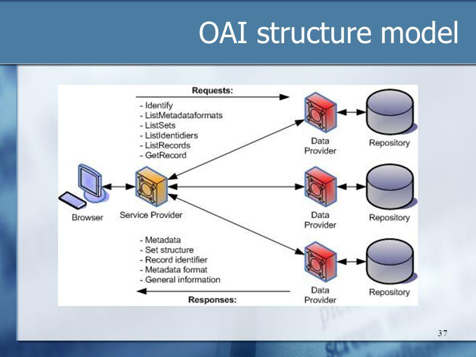 OAI structure model 37