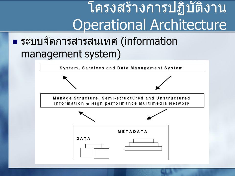 โครงสร้างการปฏิบัติงาน Operational Architecture ระบบจัดการสารสนเทศ (information management system)
