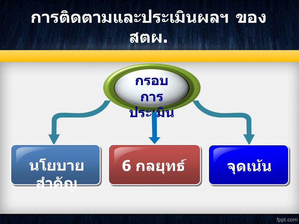 การติดตามและประเมินผลฯ ของ สตผ. กรอบ การ ประเมิน นโยบาย สำคัญ 6 กลยุทธ์ จุดเน้น