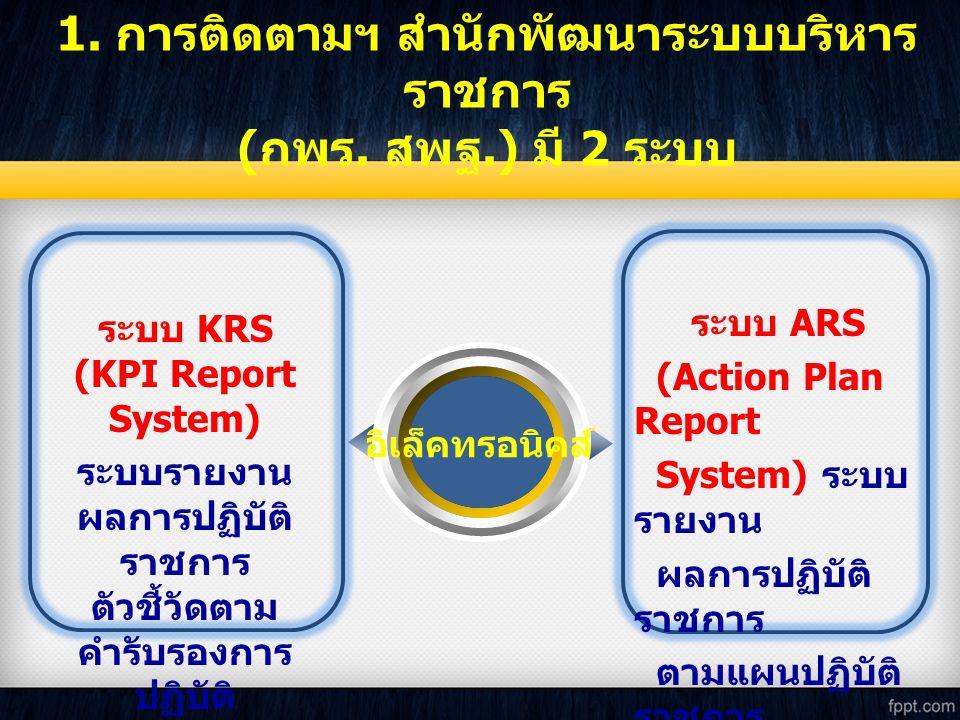 อิเล็คทรอนิคส์ ระบบ ARS (Action Plan Report System) ระบบ รายงาน ผลการปฏิบัติ ราชการ ตามแผนปฏิบัติ ราชการ ประจำปี ระบบ KRS (KPI Report System) ระบบรายงาน ผลการปฏิบัติ ราชการ ตัวชี้วัดตาม คำรับรองการ ปฏิบัติ ราชการ 1.