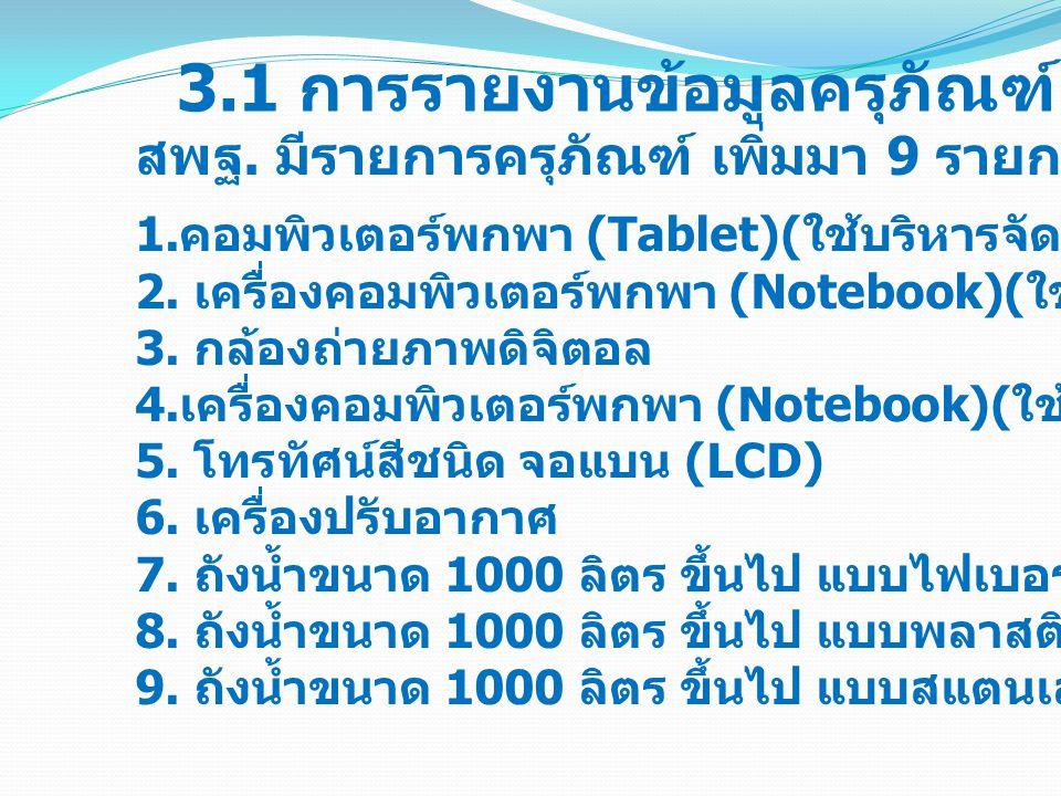 3.1 การรายงานข้อมูลครุภัณฑ์ (M-OBEC) สพฐ. มีรายการครุภัณฑ์ เพิ่มมา 9 รายการ ดังนี้ 1. คอมพิวเตอร์พกพา (Tablet)( ใช้บริหารจัดการ ) 2. เครื่องคอมพิวเตอร