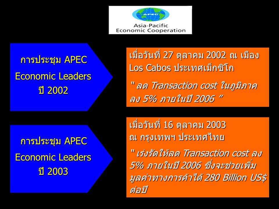 """การประชุม APEC Economic Leaders ปี 2002 การประชุม APEC Economic Leaders ปี 2003 เมื่อวันที่ 27 ตุลาคม 2002 ณ เมือง Los Cabos ประเทศเม็กซิโก """" ลด Trans"""