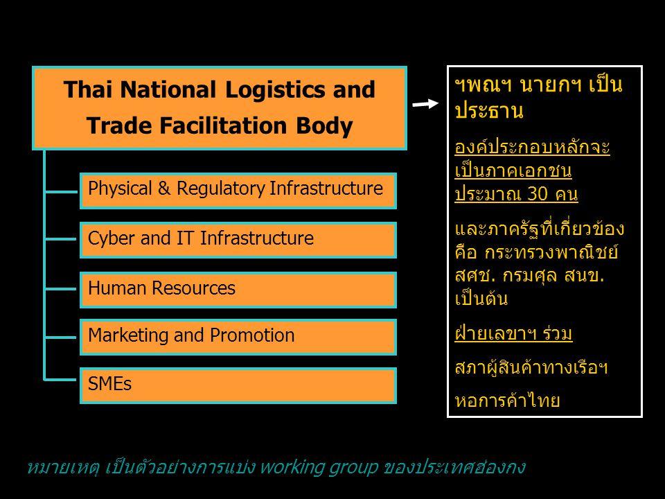 Thai National Logistics and Trade Facilitation Body … ฯพณฯ นายกฯ เป็น ประธาน องค์ประกอบหลักจะ เป็นภาคเอกชน ประมาณ 30 คน และภาครัฐที่เกี่ยวข้อง คือ กระ