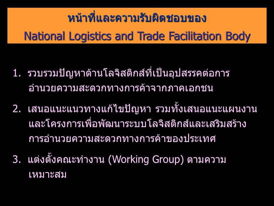 หน้าที่และความรับผิดชอบของ National Logistics and Trade Facilitation Body 1. รวบรวมปัญหาด้านโลจิสติกส์ที่เป็นอุปสรรคต่อการ อำนวยความสะดวกทางการค้าจากภ