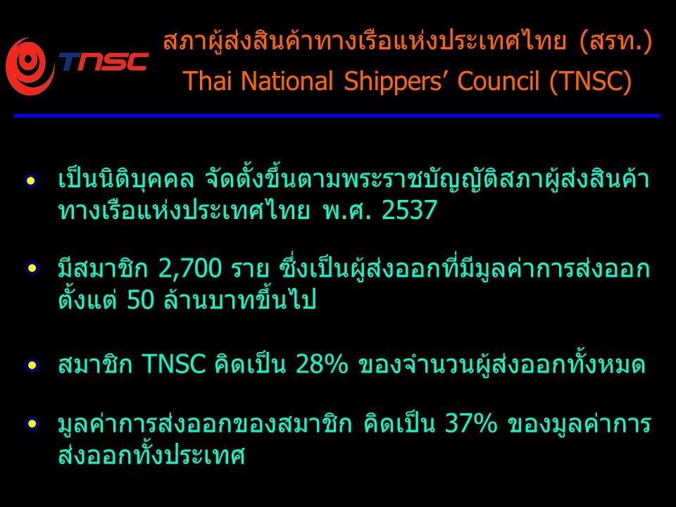 สภาผู้ส่งสินค้าทางเรือแห่งประเทศไทย (สรท.) Thai National Shippers' Council (TNSC) เป็นนิติบุคคล จัดตั้งขึ้นตามพระราชบัญญัติสภาผู้ส่งสินค้า ทางเรือแห่ง