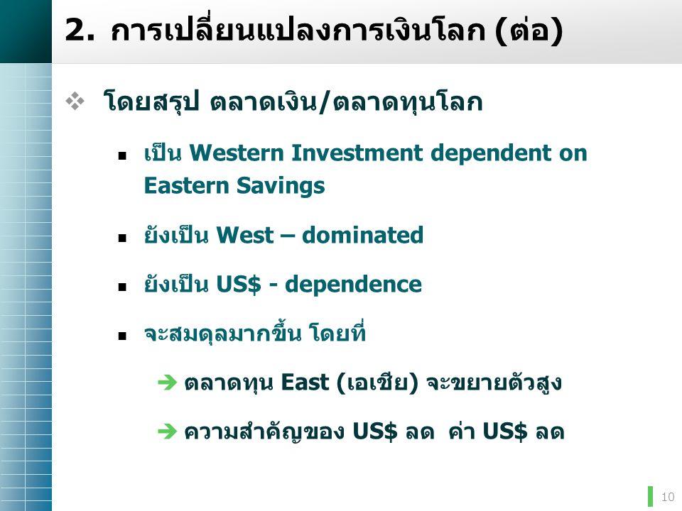 10 2. การเปลี่ยนแปลงการเงินโลก ( ต่อ )  โดยสรุป ตลาดเงิน/ตลาดทุนโลก เป็น Western Investment dependent on Eastern Savings ยังเป็น West – dominated ยัง