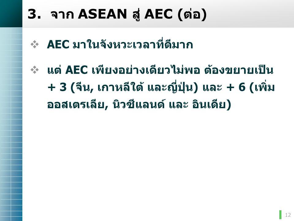 12 3. จาก ASEAN สู่ AEC ( ต่อ )  AEC มาในจังหวะเวลาที่ดีมาก  แต่ AEC เพียงอย่างเดียวไม่พอ ต้องขยายเป็น + 3 (จีน, เกาหลีใต้ และญี่ปุ่น) และ + 6 (เพิ่