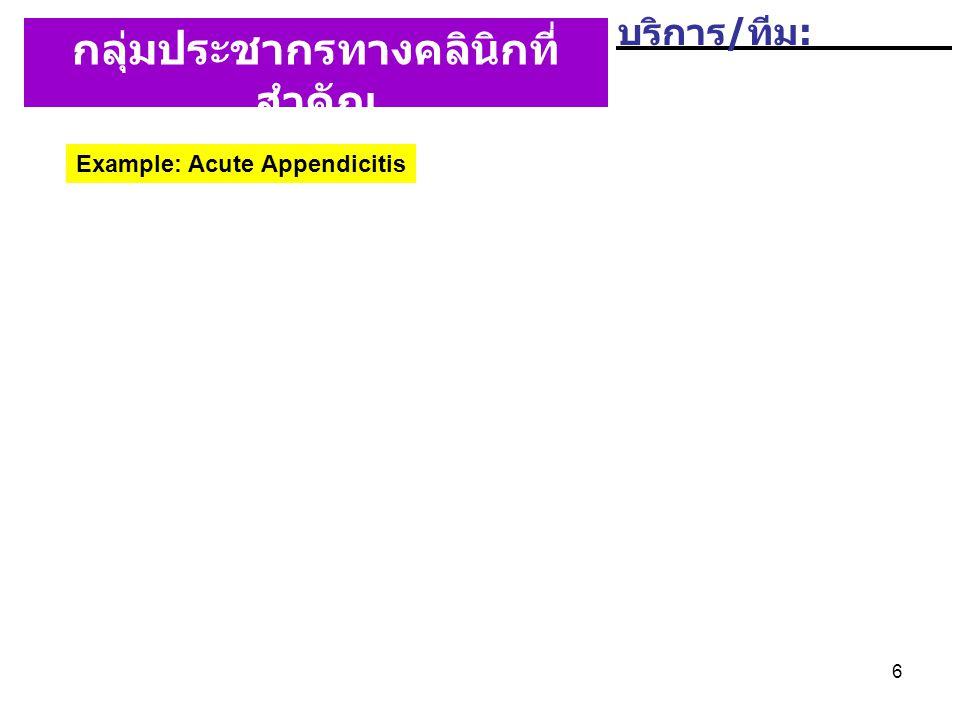6 กลุ่มประชากรทางคลินิกที่ สำคัญ (Key Clinical Population) Example: Acute Appendicitis บริการ / ทีม :