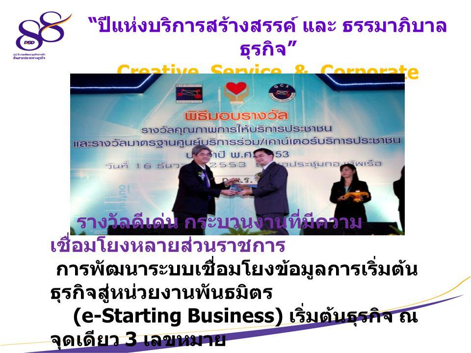 9 ปีแห่งบริการสร้างสรรค์ และ ธรรมาภิบาล ธุรกิจ Creative Service & Corporate Governance รางวัลดีเด่น กระบวนงานที่มีความ เชื่อมโยงหลายส่วนราชการ การพัฒนาระบบเชื่อมโยงข้อมูลการเริ่มต้น ธุรกิจสู่หน่วยงานพันธมิตร (e-Starting Business) เริ่มต้นธุรกิจ ณ จุดเดียว 3 เลขหมาย