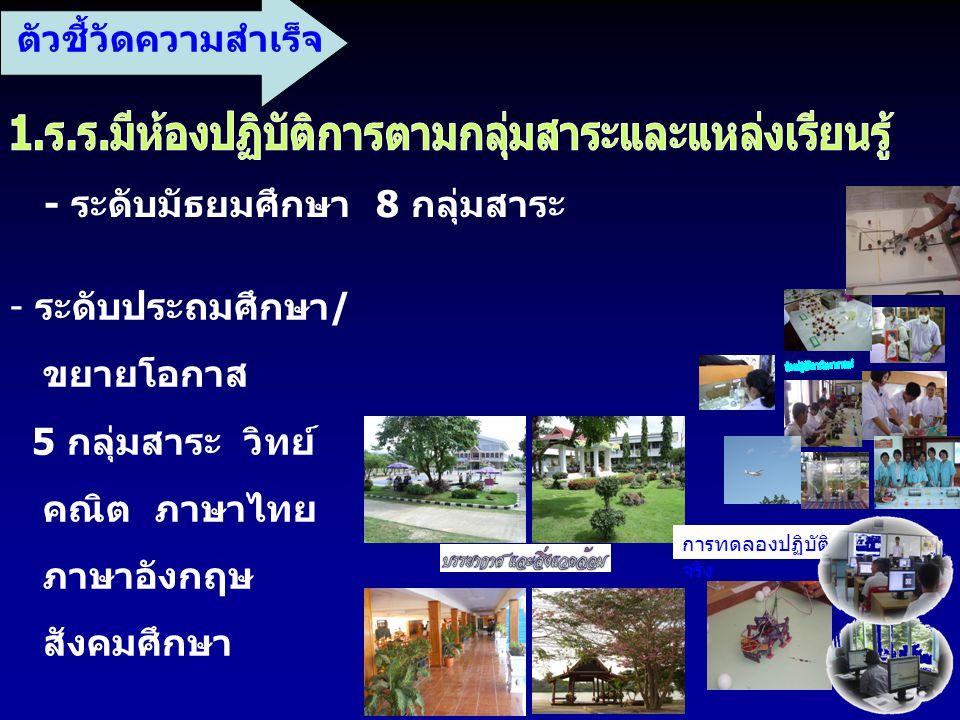 - ระดับมัธยมศึกษา 8 กลุ่มสาระ - ระดับประถมศึกษา/ ขยายโอกาส 5 กลุ่มสาระ วิทย์ คณิต ภาษาไทย ภาษาอังกฤษ สังคมศึกษา ตัวชี้วัดความสำเร็จ การทดลองปฏิบัติ จร