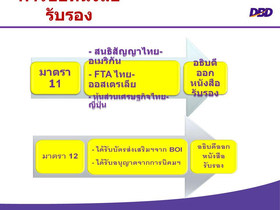 การขอหนังสือ รับรอง มาตรา 11 - สนธิสัญญาไทย - อเมริกัน - FTA ไทย - ออสเตรเลีย - หุ้นส่วนเศรษฐกิจไทย - ญี่ปุ่น อธิบดี ออก หนังสือ รับรอง 11 กรมพัฒนาธุร