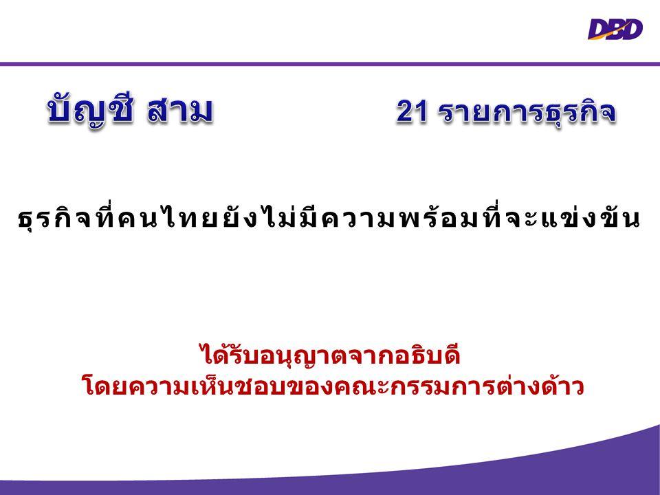 9 ธุรกิจที่คนไทยยังไม่มีความพร้อมที่จะแข่งขัน ได้รับอนุญาตจากอธิบดี โดยความเห็นชอบของคณะกรรมการต่างด้าว กรมพัฒนาธุรกิจการค้า