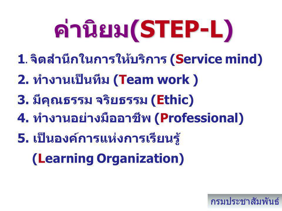 ค่านิยม(STEP-L) 1. จิตสำนึกในการให้บริการ (Service mind) 2. ทำงานเป็นทีม (Team work ) 3. มีคุณธรรม จริยธรรม (Ethic) 4. ทำงานอย่างมืออาชีพ (Professiona