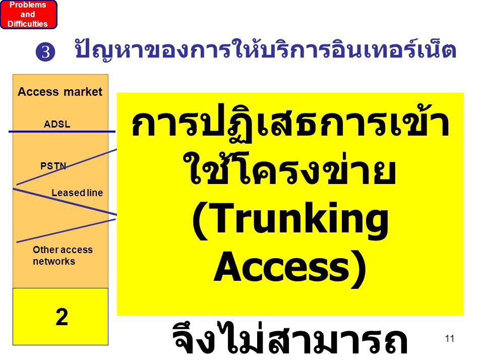 11 ปัญหาของการให้บริการอินเทอร์เน็ต Access market ADSL PSTN Leased line Other access networks 2 Problems and Difficulties  การปฏิเสธการเข้า ใช้โครงข่