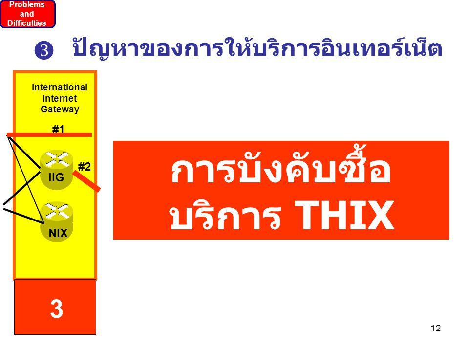 12 ปัญหาของการให้บริการอินเทอร์เน็ต International Internet Gateway IIG NIX 3 #1 #2 Problems and Difficulties  การบังคับซื้อ บริการ THIX (IIG+NIX)