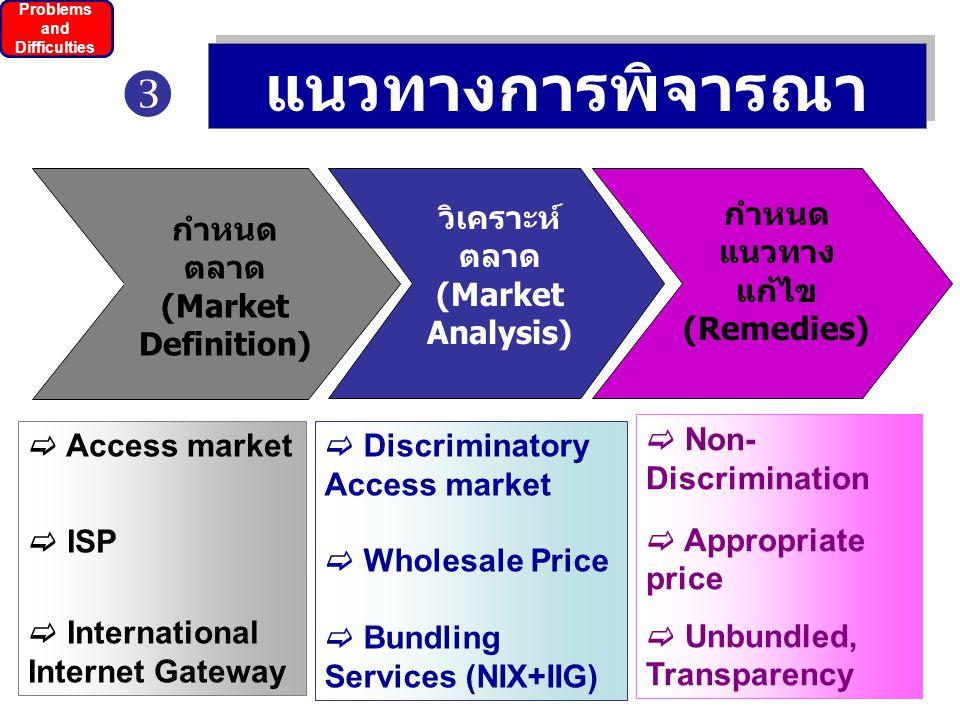 13 แนวทางการพิจารณา วิเคราะห์ ตลาด (Market Analysis) กำหนด แนวทาง แก้ไข (Remedies) กำหนด ตลาด (Market Definition)  Access market  ISP  Internationa