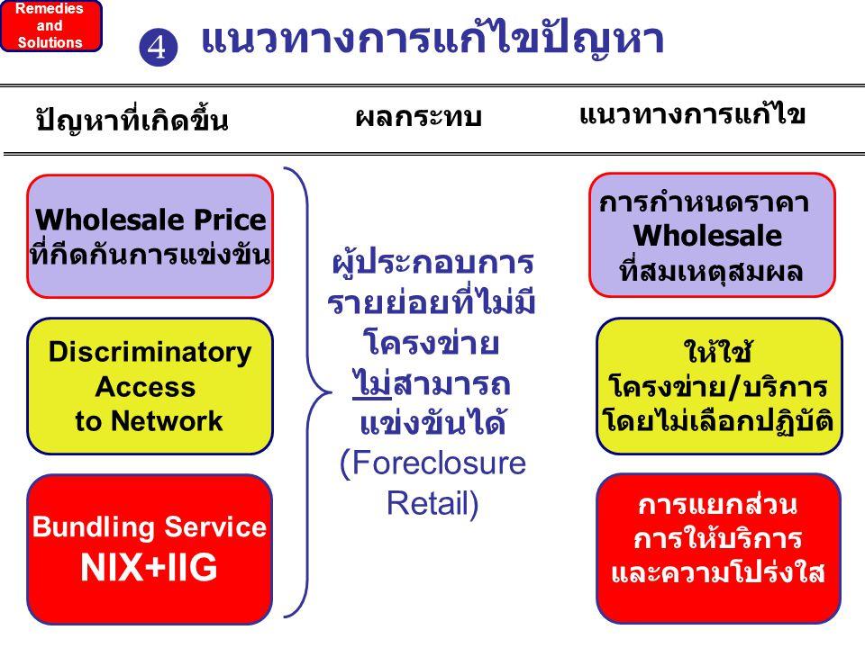 14 Wholesale Price ที่กีดกันการแข่งขัน Bundling Service NIX+IIG Discriminatory Access to Network Remedies and Solutions ปัญหาที่เกิดขึ้น ผลกระทบ แนวทา