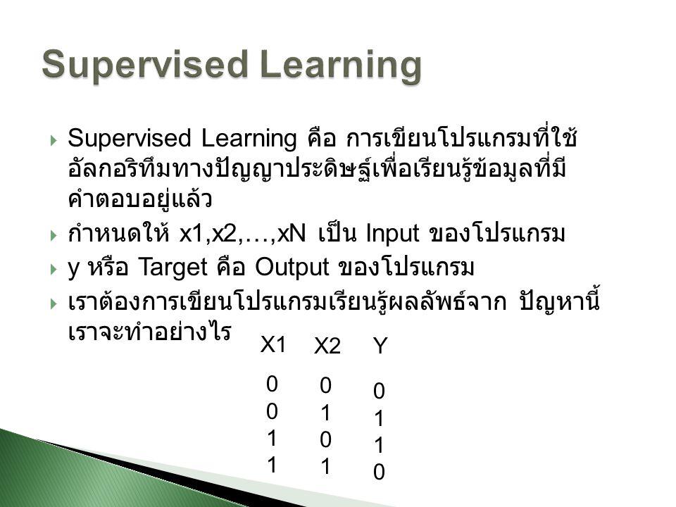  Supervised Learning คือ การเขียนโปรแกรมที่ใช้ อัลกอริทึมทางปัญญาประดิษฐ์เพื่อเรียนรู้ข้อมูลที่มี คำตอบอยู่แล้ว  กำหนดให้ x1,x2,…,xN เป็น Input ของโปรแกรม  y หรือ Target คือ Output ของโปรแกรม  เราต้องการเขียนโปรแกรมเรียนรู้ผลลัพธ์จาก ปัญหานี้ เราจะทำอย่างไร X1 X2Y 00110011 01010101 01100110