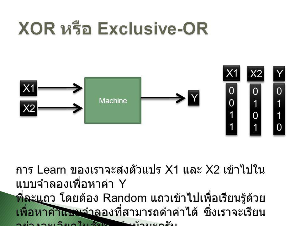 X1 X2 Y Y 00110011 00110011 01010101 01010101 01100110 01100110 Machine Y Y X1 X2 การ Learn ของเราจะส่งตัวแปร X1 และ X2 เข้าไปใน แบบจำลองเพื่อหาค่า Y ที่ละแถว โดยต้อง Random แถวเข้าไปเพื่อเรียนรู้ด้วย เพื่อหาค่าแบบจำลองที่สามารถดำค่าได้ ซึ่งเราจะเรียน อย่างละเอียดในสัปหาด์หน้านะครับ