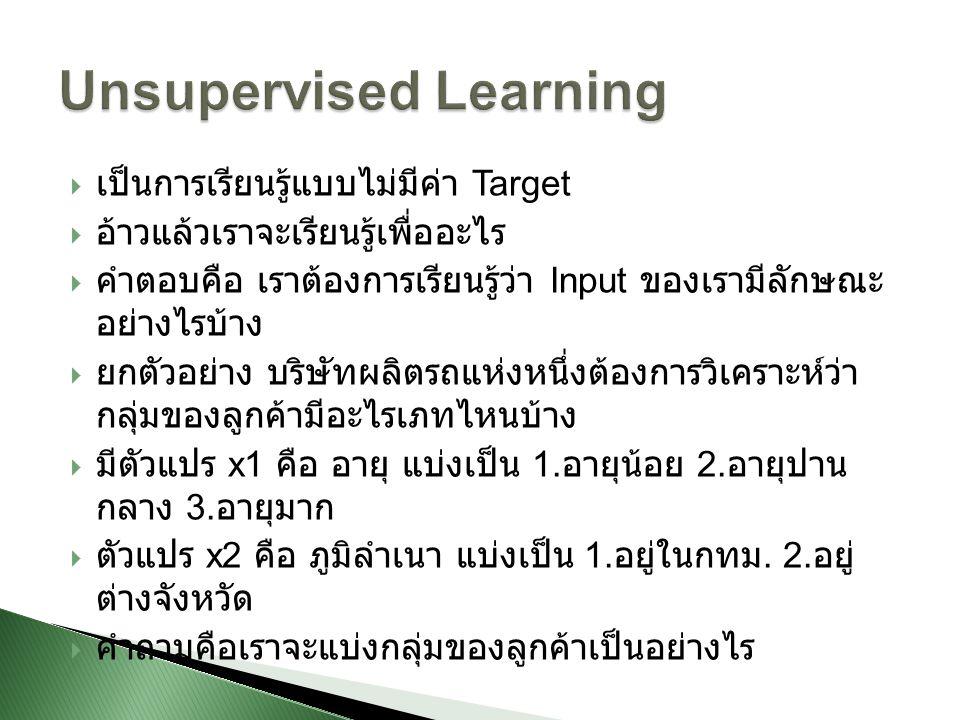  เป็นการเรียนรู้แบบไม่มีค่า Target  อ้าวแล้วเราจะเรียนรู้เพื่ออะไร  คำตอบคือ เราต้องการเรียนรู้ว่า Input ของเรามีลักษณะ อย่างไรบ้าง  ยกตัวอย่าง บร