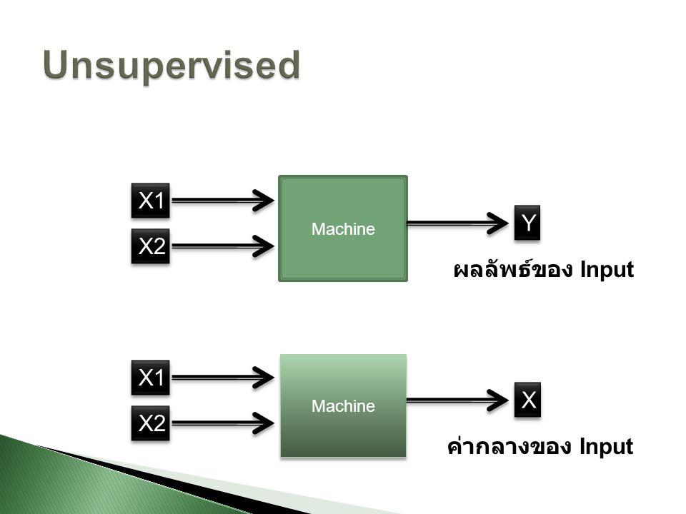 Machine Y Y X1 X2 Machine X X X1 X2 ค่ากลางของ Input ผลลัพธ์ของ Input