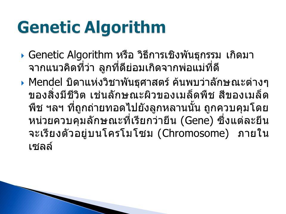  Genetic Algorithm หรือ วิธีการเชิงพันธุกรรม เกิดมา จากแนวคิดที่ว่า ลูกที่ดีย่อมเกิดจากพ่อแม่ที่ดี  Mendel บิดาแห่งวิชาพันธุศาสตร์ ค้นพบว่าลักษณะต่า